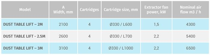 Ardesia variations and technical specifications Dust Table Lift